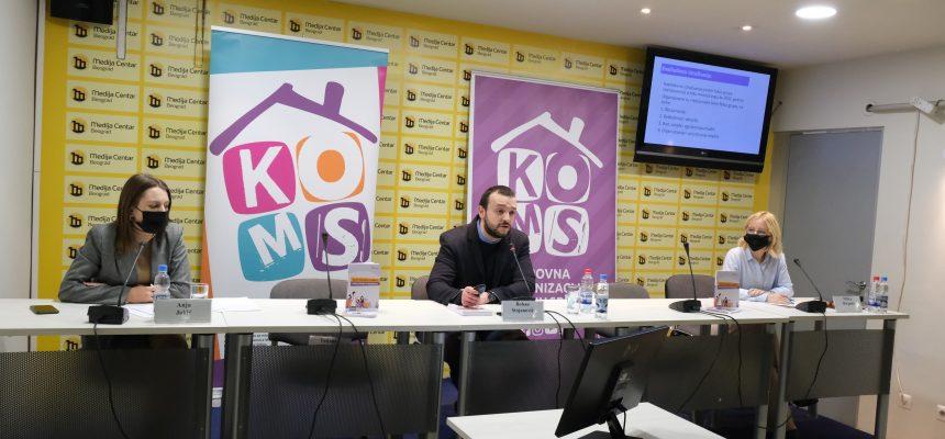 Istraživanje: Život mladih u Srbiji: Uticaj KOVID-19 pandemije
