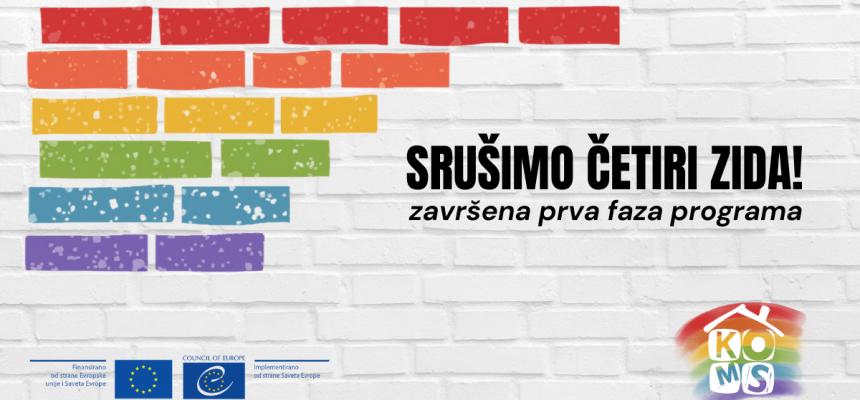 Završena prva faza programa Srušimo četiri zida!